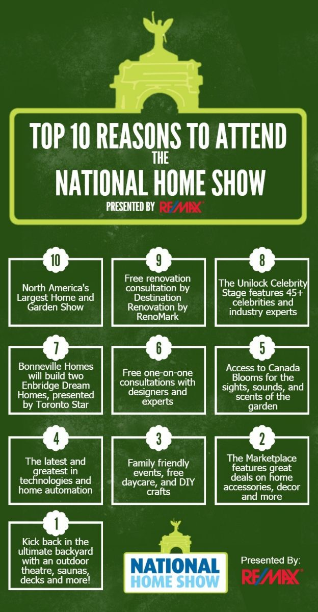10 Reasons Why You Couldnt Miss The Home Show This Year